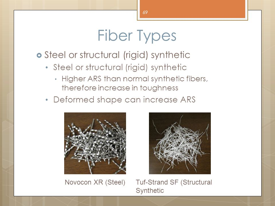 Fiber Types Steel or structural (rigid) synthetic