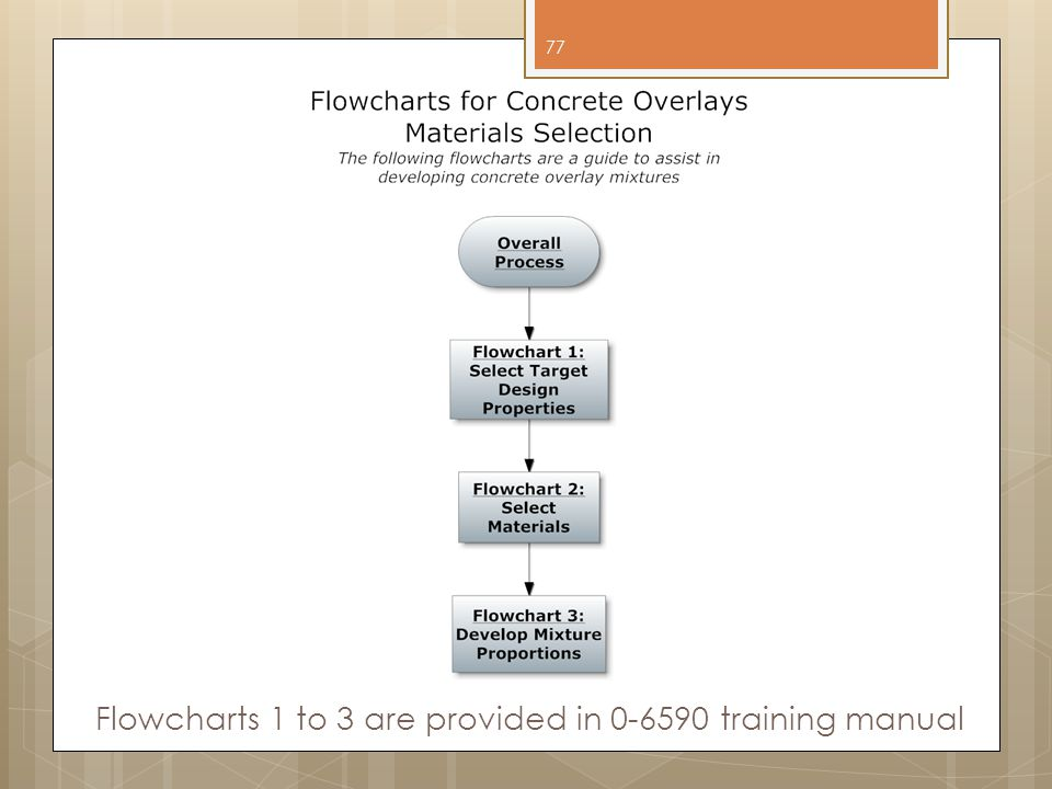 Flowcharts 1 to 3 are provided in 0-6590 training manual