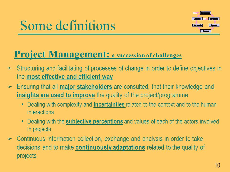 Some definitions Project Management: a succession of challenges