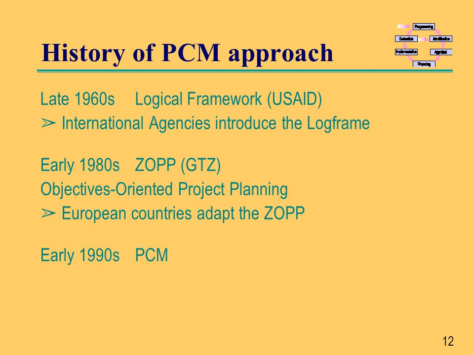 History of PCM approach