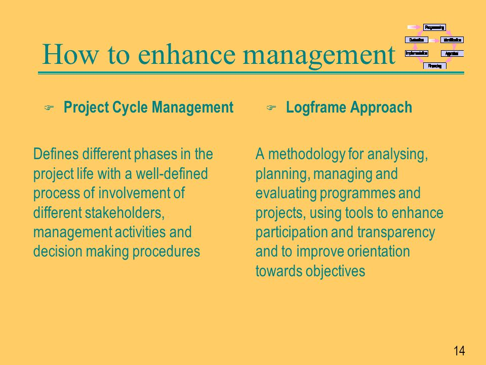 How to enhance management