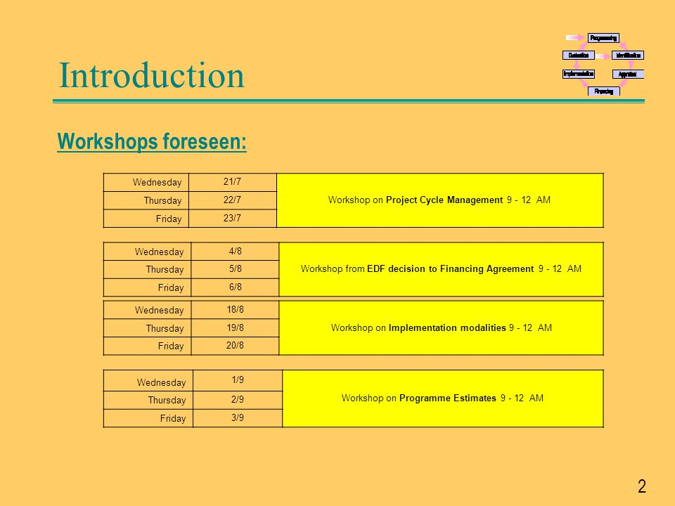 Introduction Workshops foreseen: Wednesday 21/7