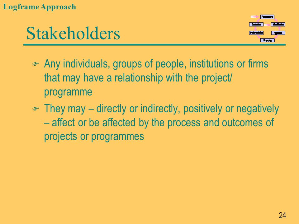 Logframe Approach Stakeholders. Any individuals, groups of people, institutions or firms that may have a relationship with the project/ programme.