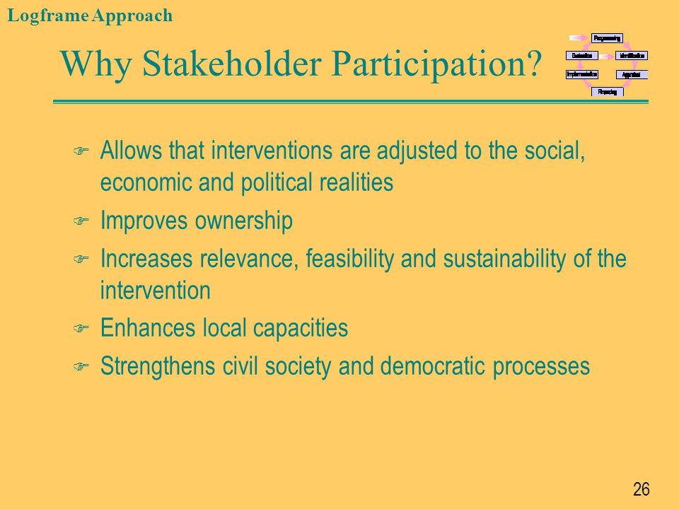 Why Stakeholder Participation