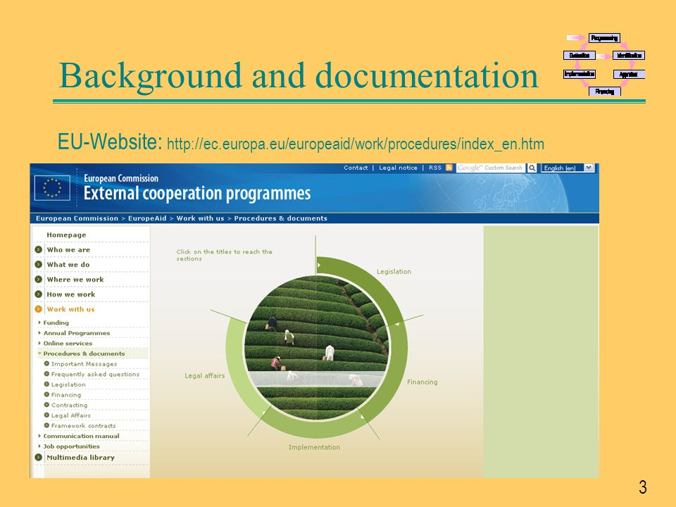 Background and documentation