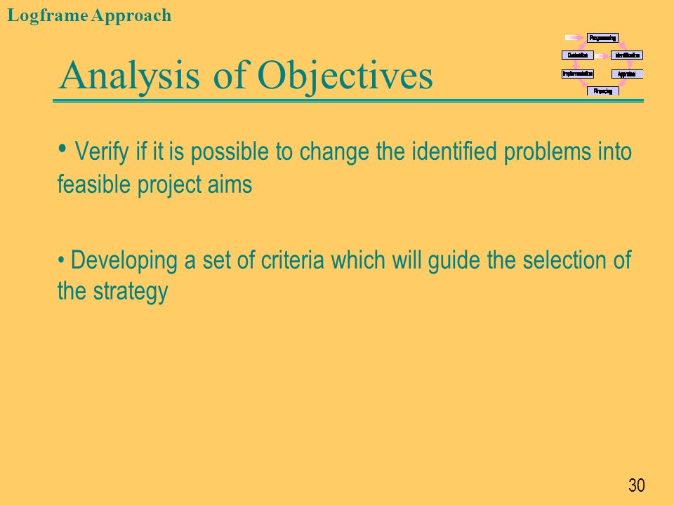 an introduction to the analysis of the main objectives Examples of marketing objectives paul smith, the executive vice president for marketing at omni travel agency, has decided to develop a new set of marketing objectives.