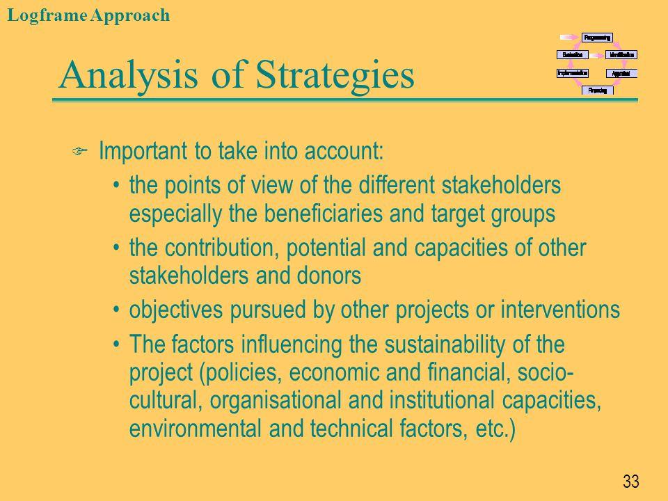 Analysis of Strategies