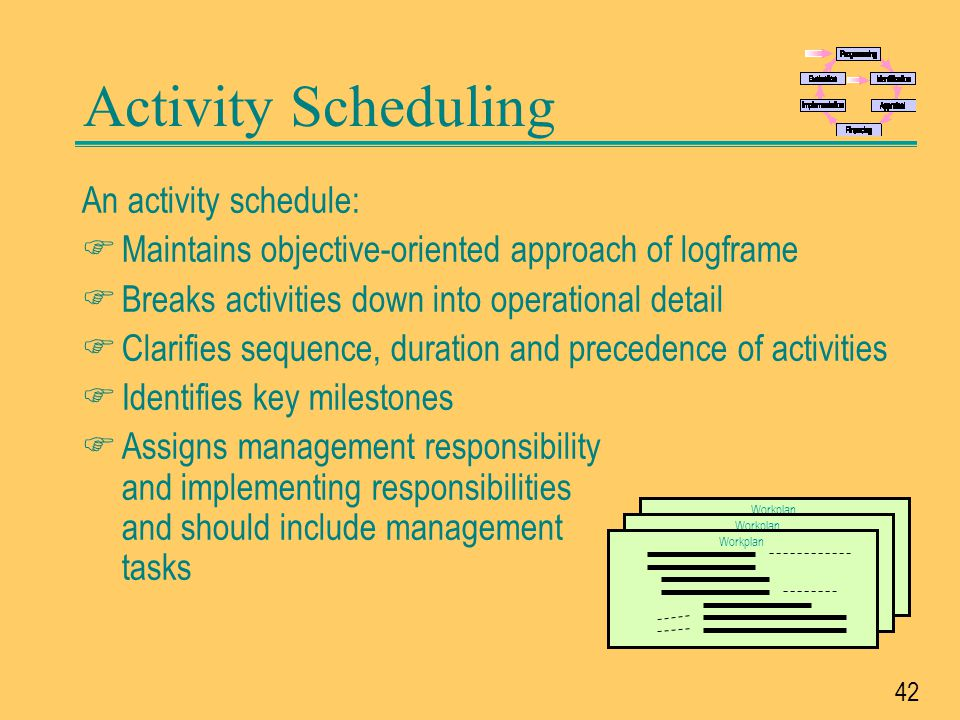 Activity Scheduling An activity schedule: