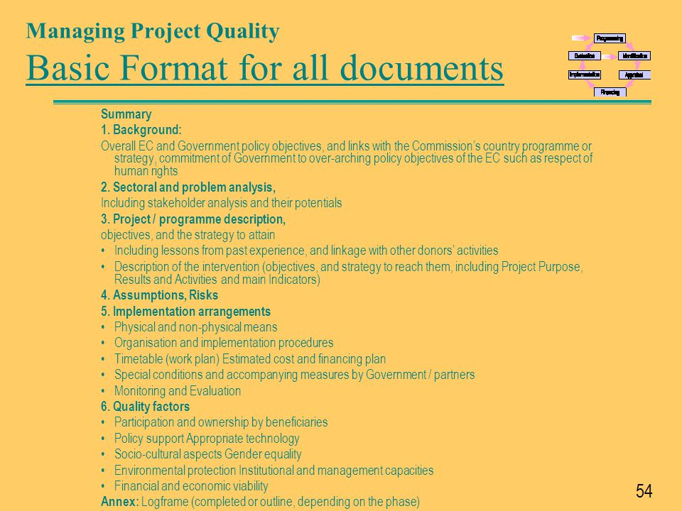 Managing Project Quality Basic Format for all documents