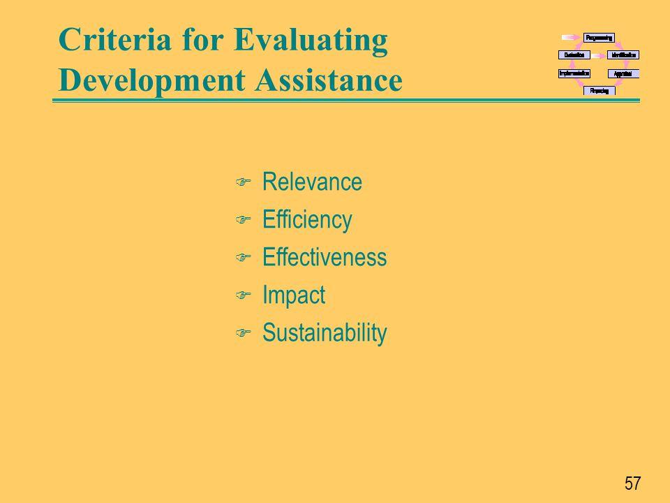 Criteria for Evaluating Development Assistance