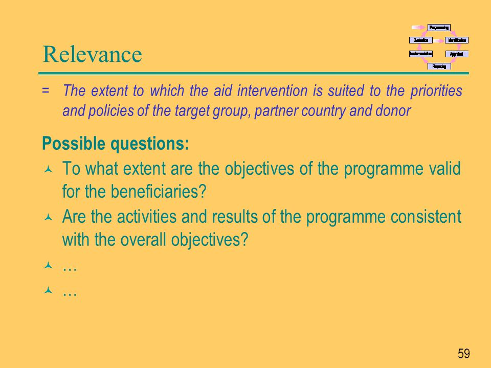 Relevance Possible questions: