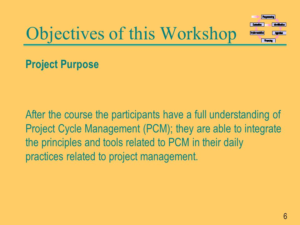 Objectives of this Workshop