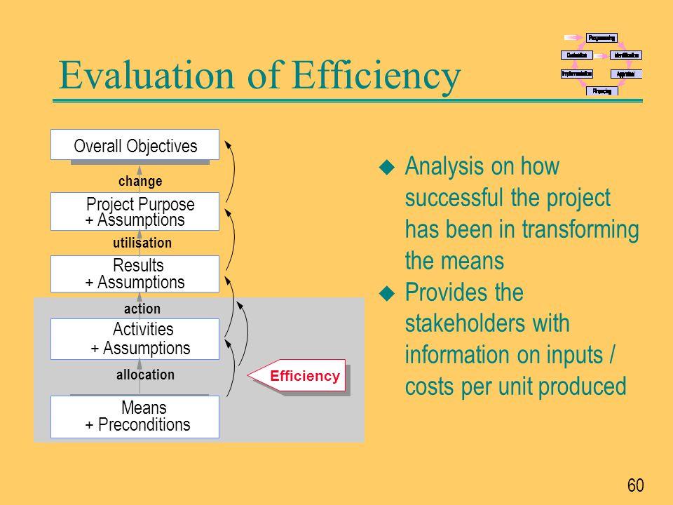 Evaluation of Efficiency