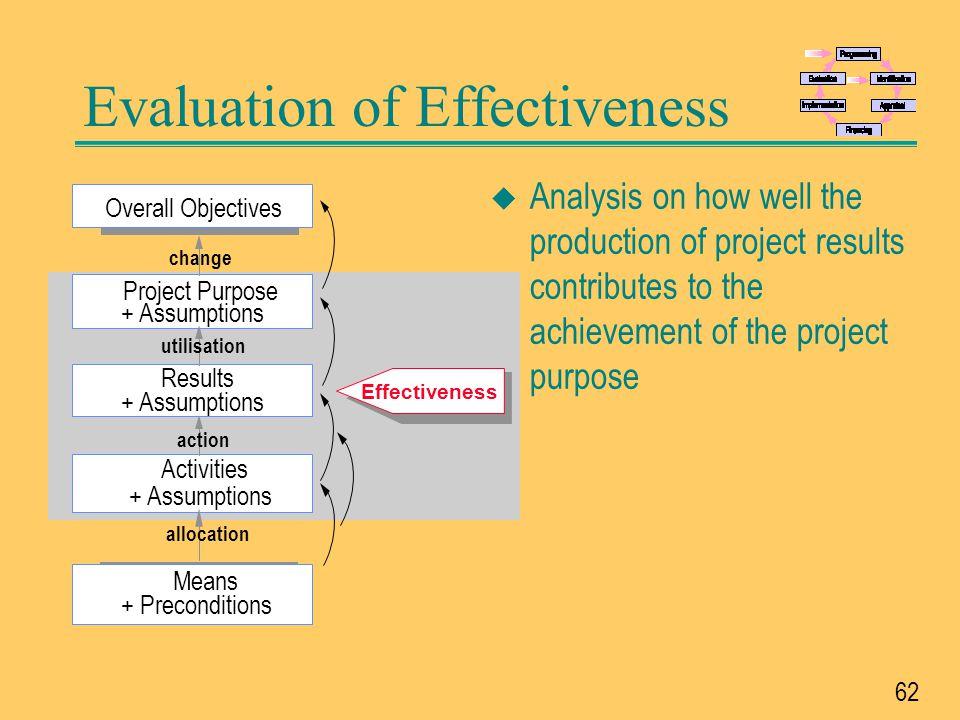 Evaluation of Effectiveness