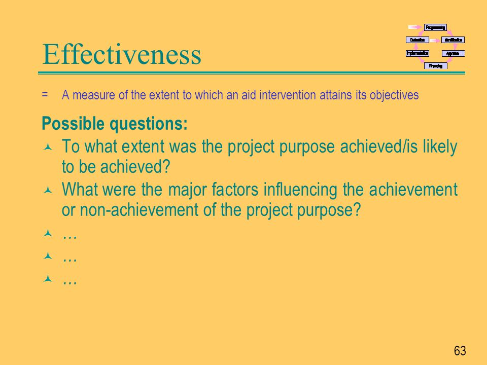 Effectiveness Possible questions: