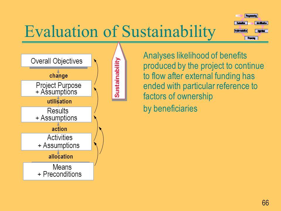 Evaluation of Sustainability
