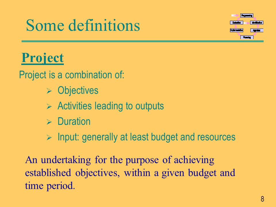 Some definitions Project Project is a combination of: Objectives