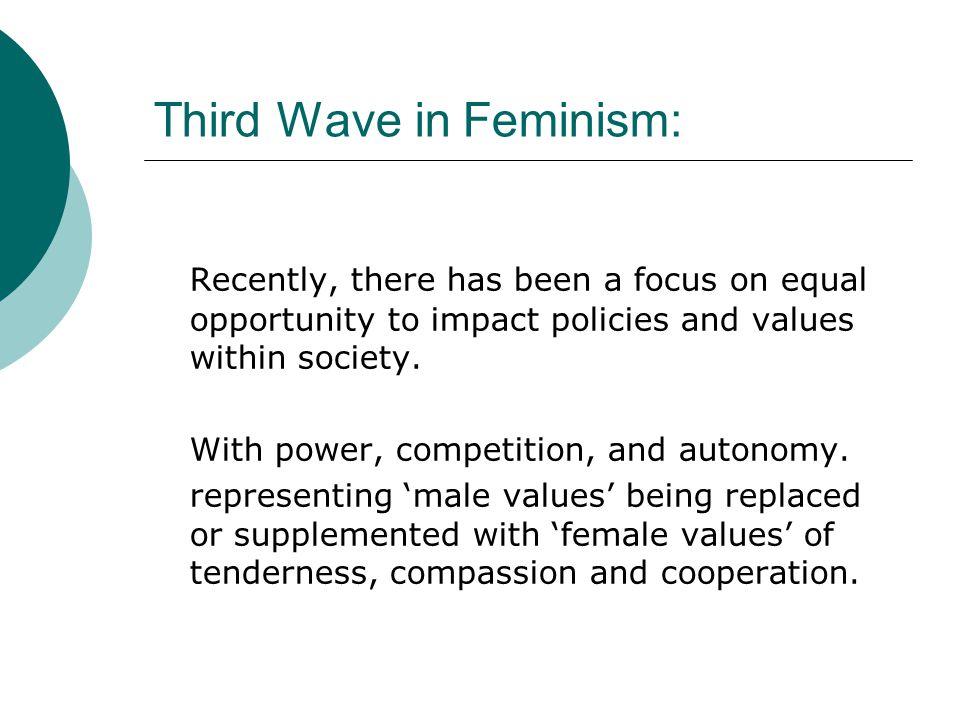 Third Wave in Feminism: