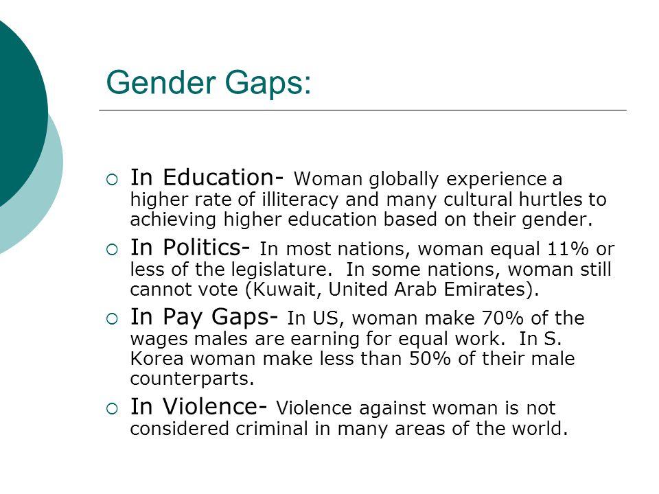Gender Gaps: