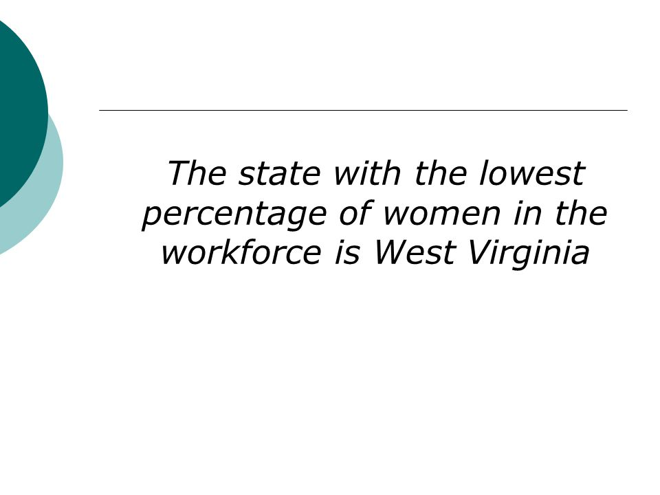 The state with the lowest percentage of women in the workforce is West Virginia