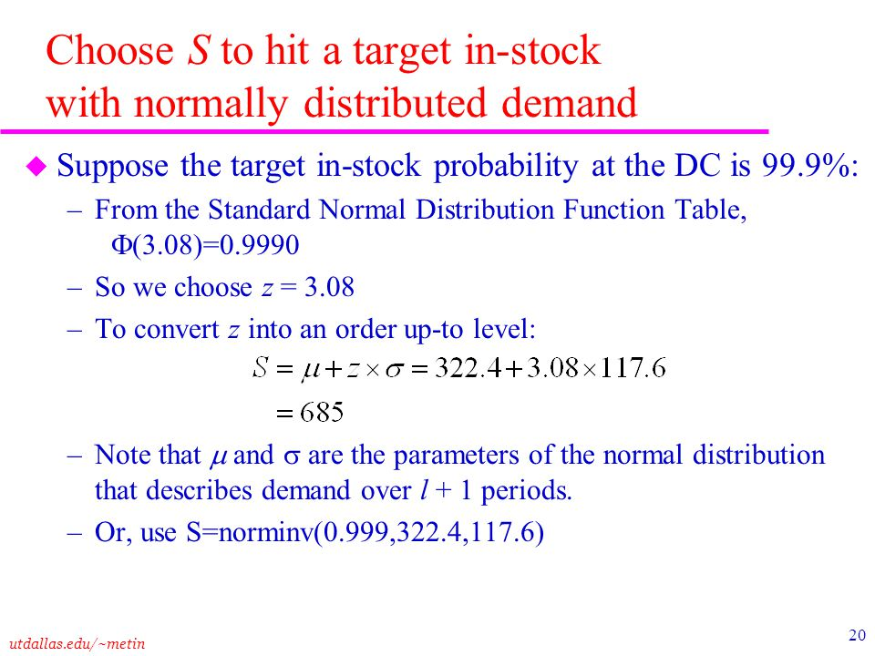 Choose S to hit a target in-stock with normally distributed demand