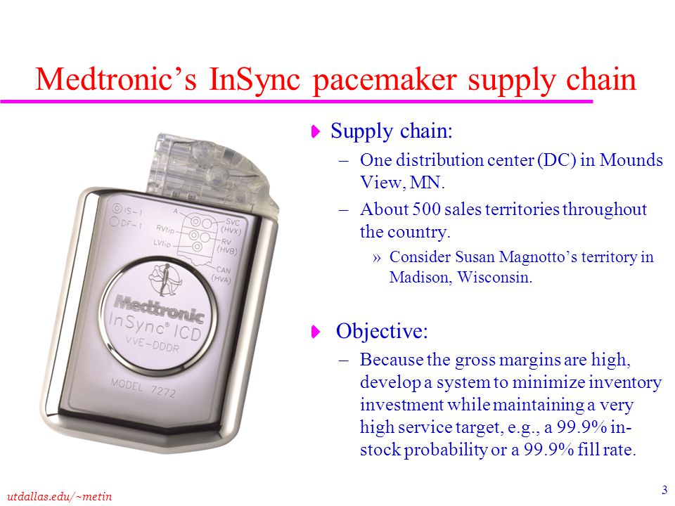 Medtronic's InSync pacemaker supply chain