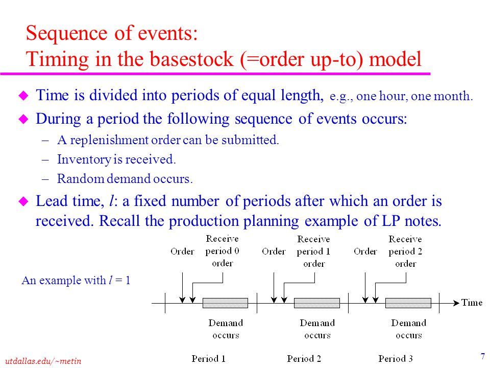 Sequence of events: Timing in the basestock (=order up-to) model
