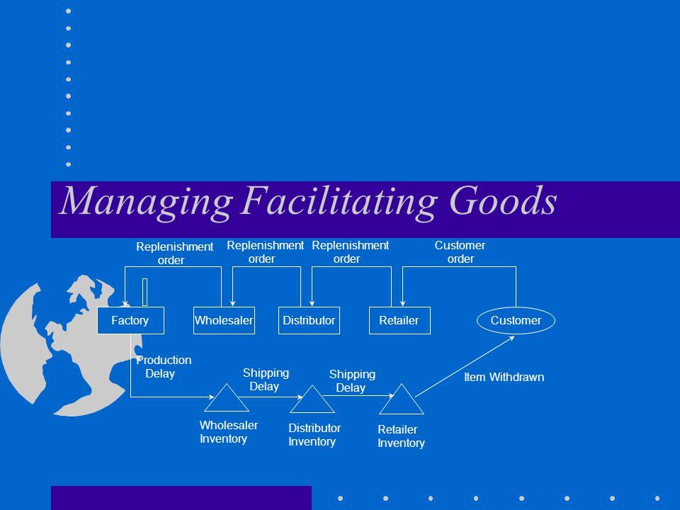 Managing Facilitating Goods