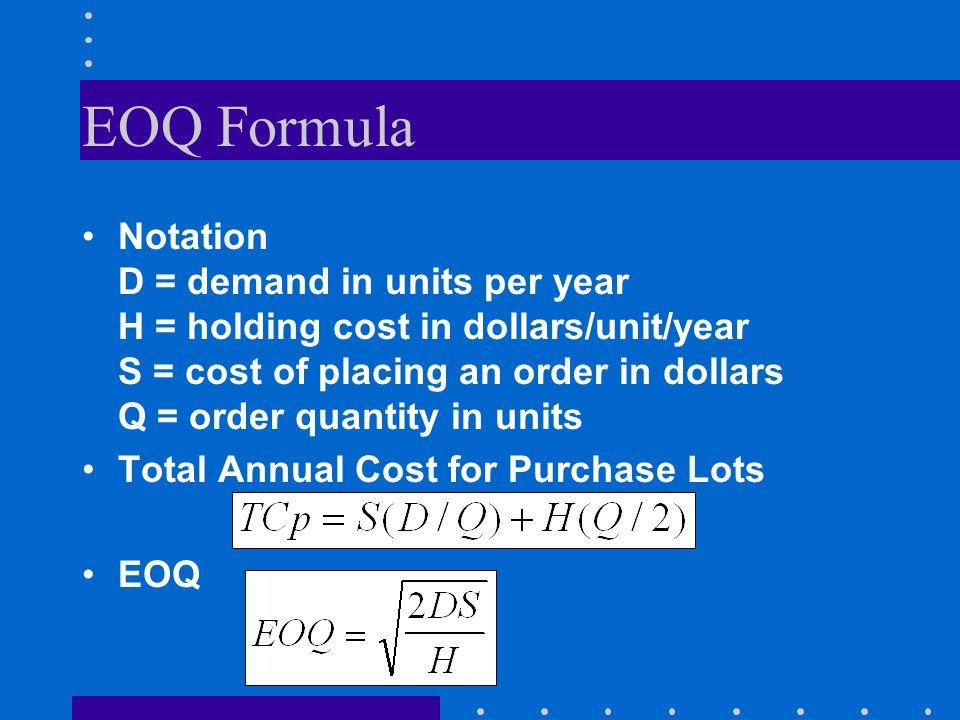EOQ Formula