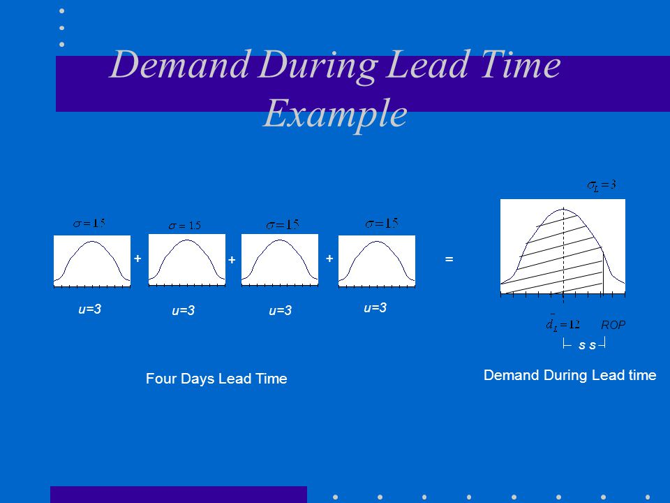 Demand During Lead Time Example