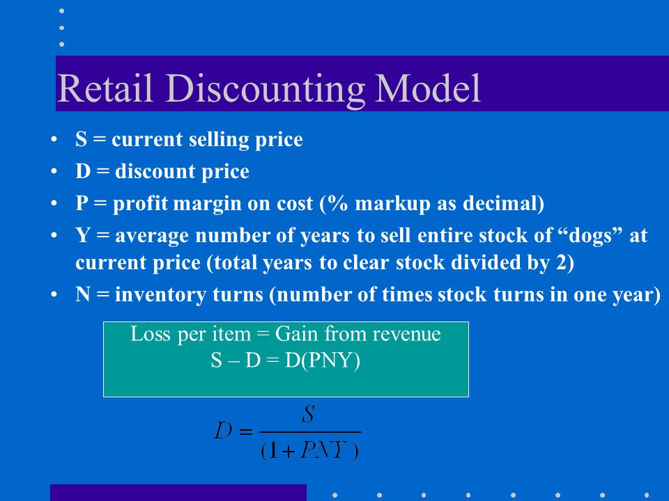 Retail Discounting Model