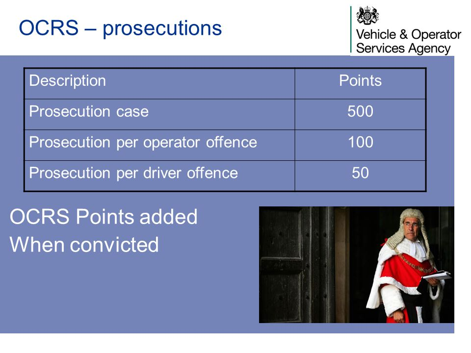 OCRS – prosecutions OCRS Points added When convicted Description