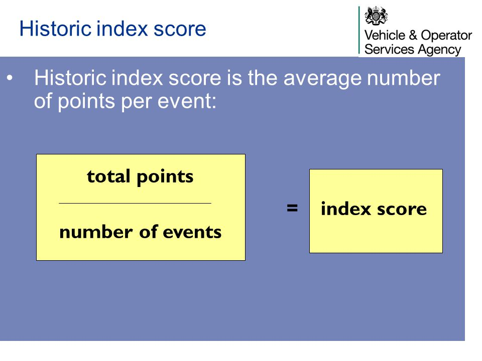 Historic index score is the average number of points per event: