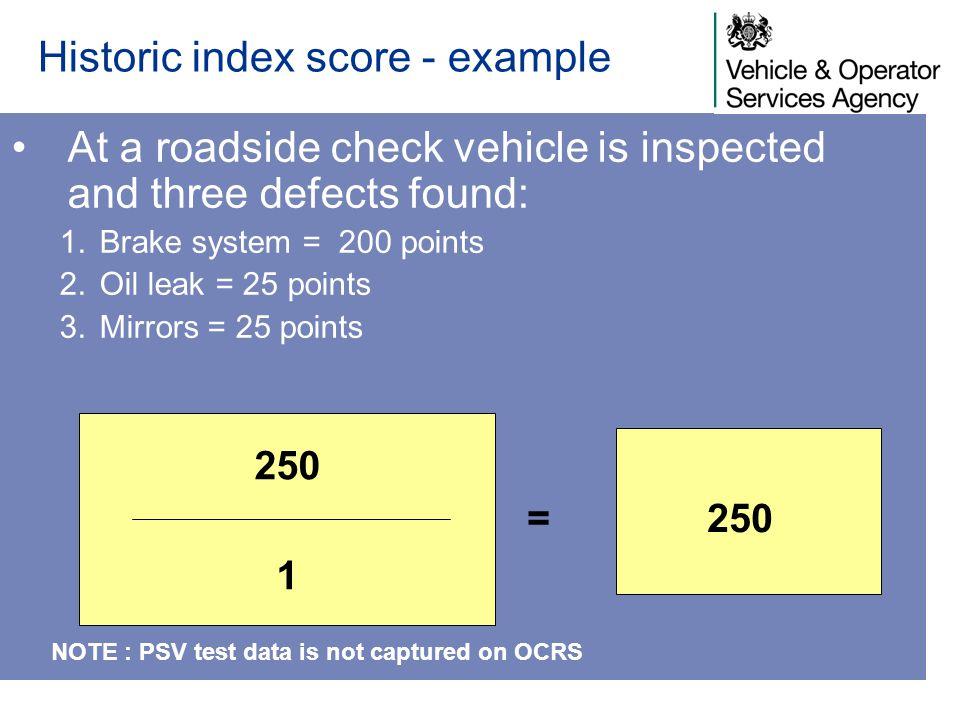Historic index score - example