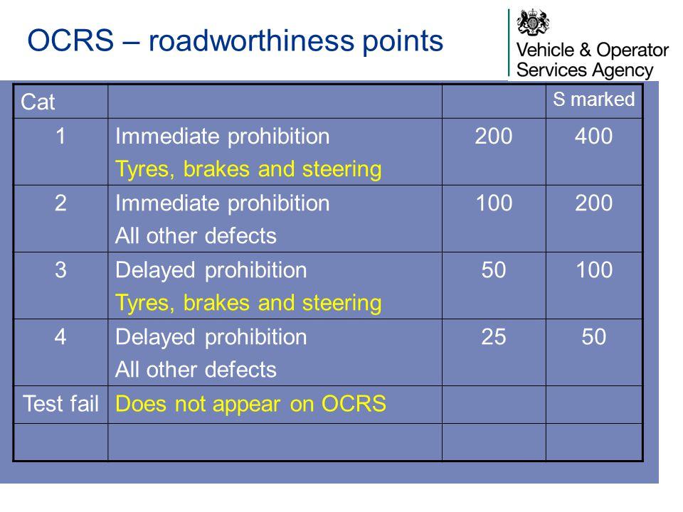 OCRS – roadworthiness points
