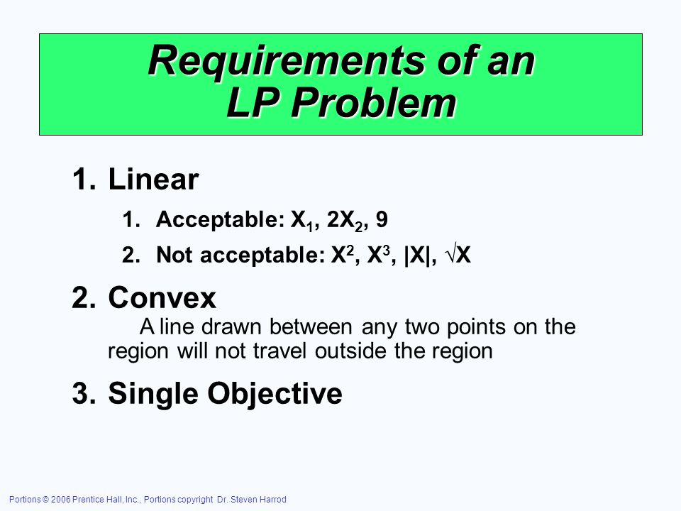 Requirements of an LP Problem