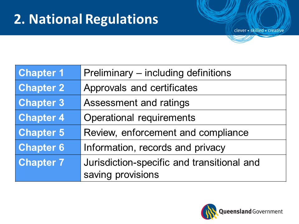 2. National Regulations Chapter 1 Preliminary – including definitions
