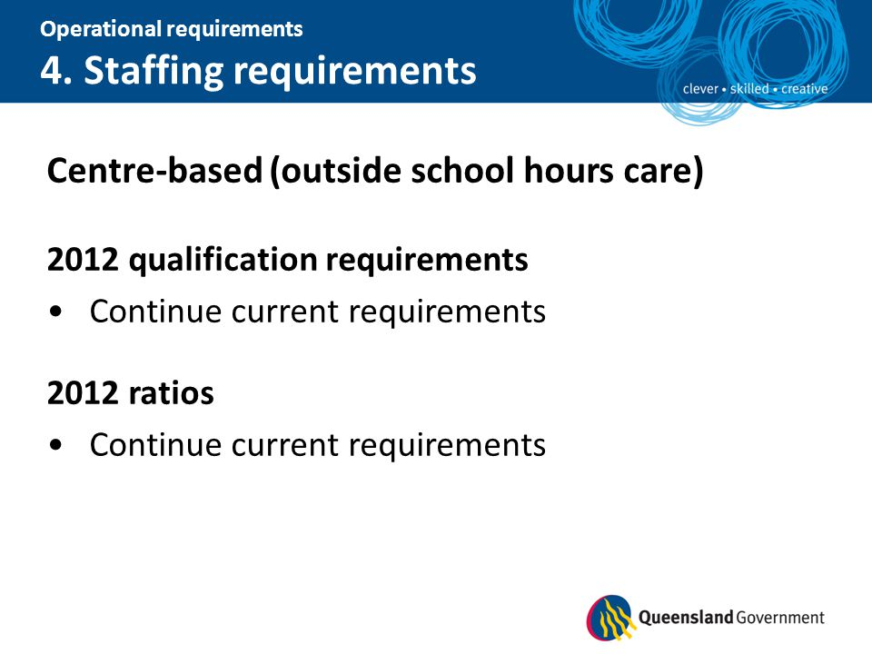 Centre-based (outside school hours care)