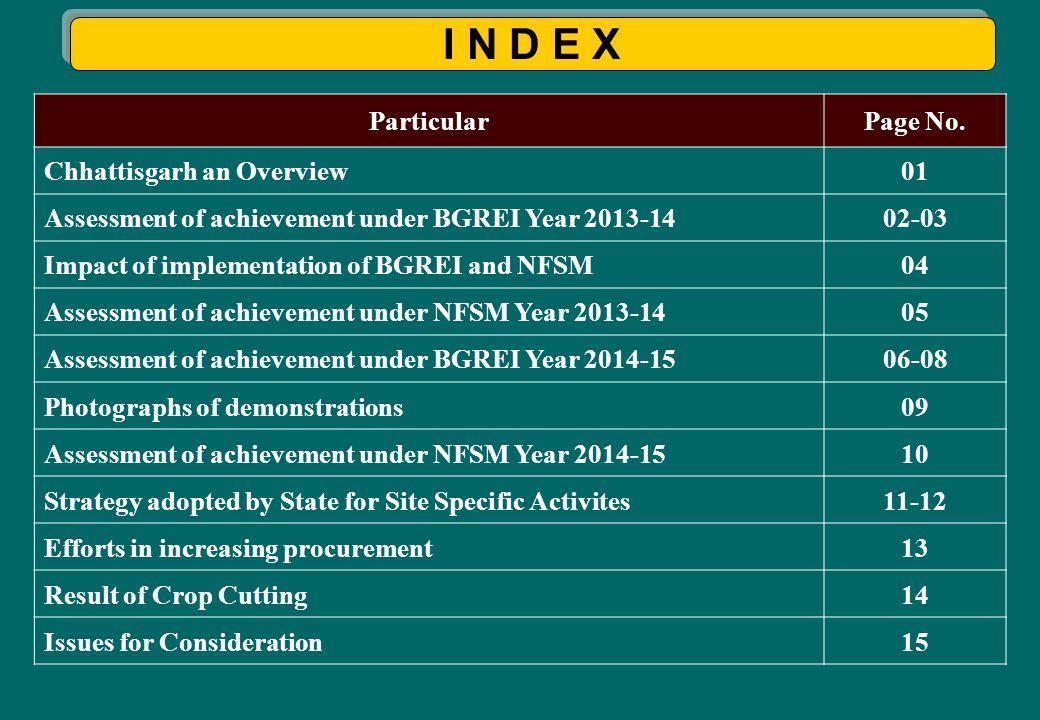 I N D E X Particular Page No. Chhattisgarh an Overview 01