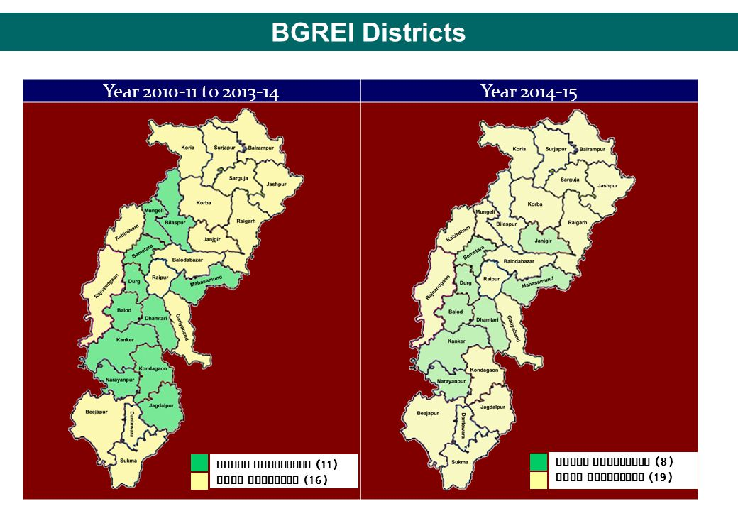 BGREI Districts Year 2010-11 to 2013-14 Year 2014-15