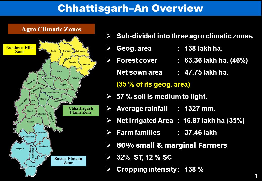 Chhattisgarh–An Overview Chhattisgarh Plains Zone