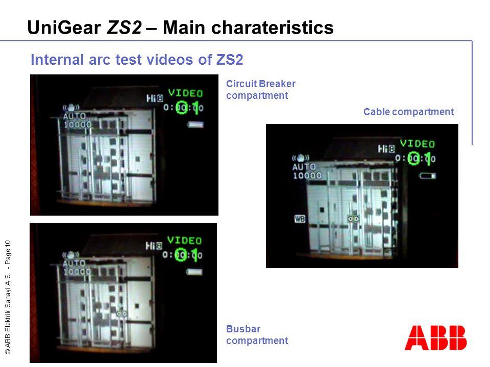 Internal arc test videos of ZS2