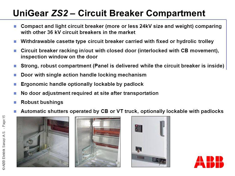 UniGear ZS2 – Circuit Breaker Compartment