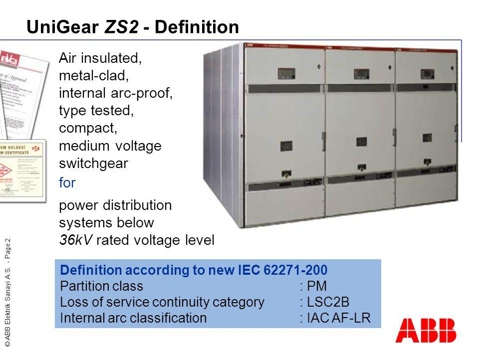 UniGear ZS2 - Definition