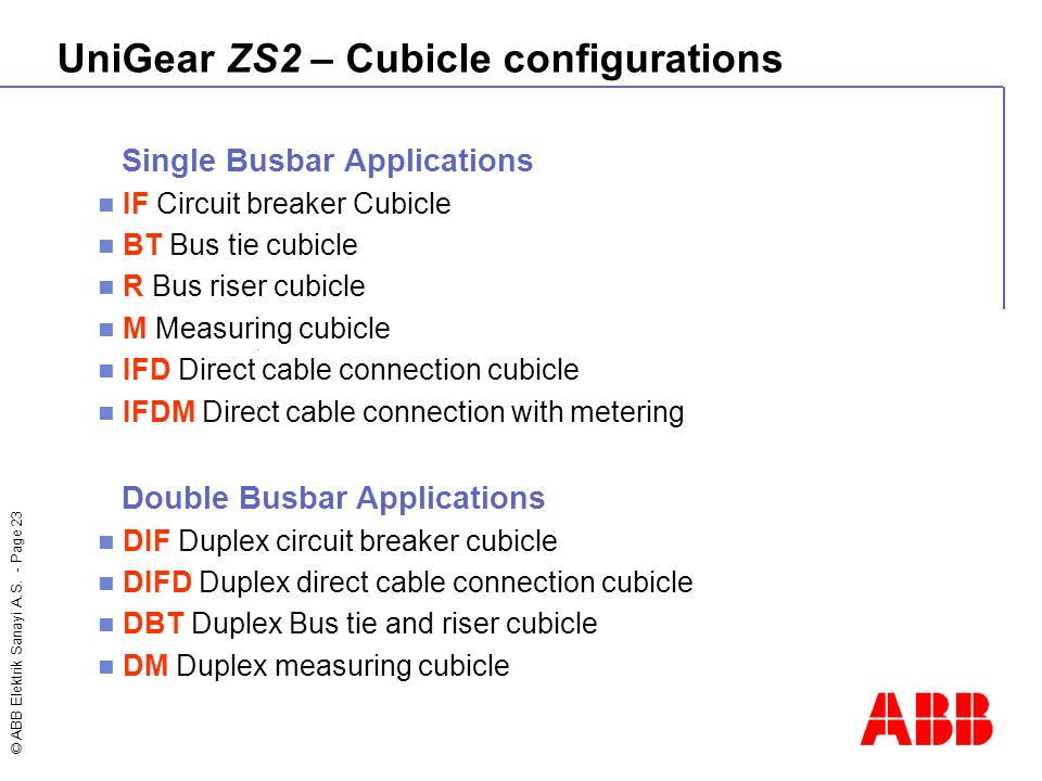 UniGear ZS2 – Cubicle configurations