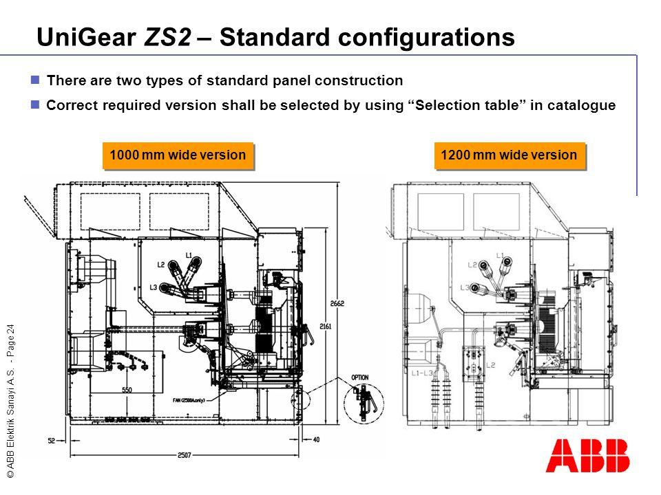 UniGear ZS2 – Standard configurations