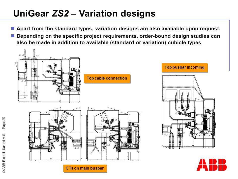 UniGear ZS2 – Variation designs