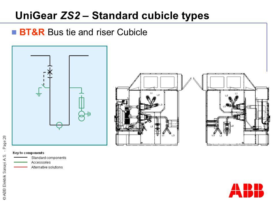 UniGear ZS2 – Standard cubicle types