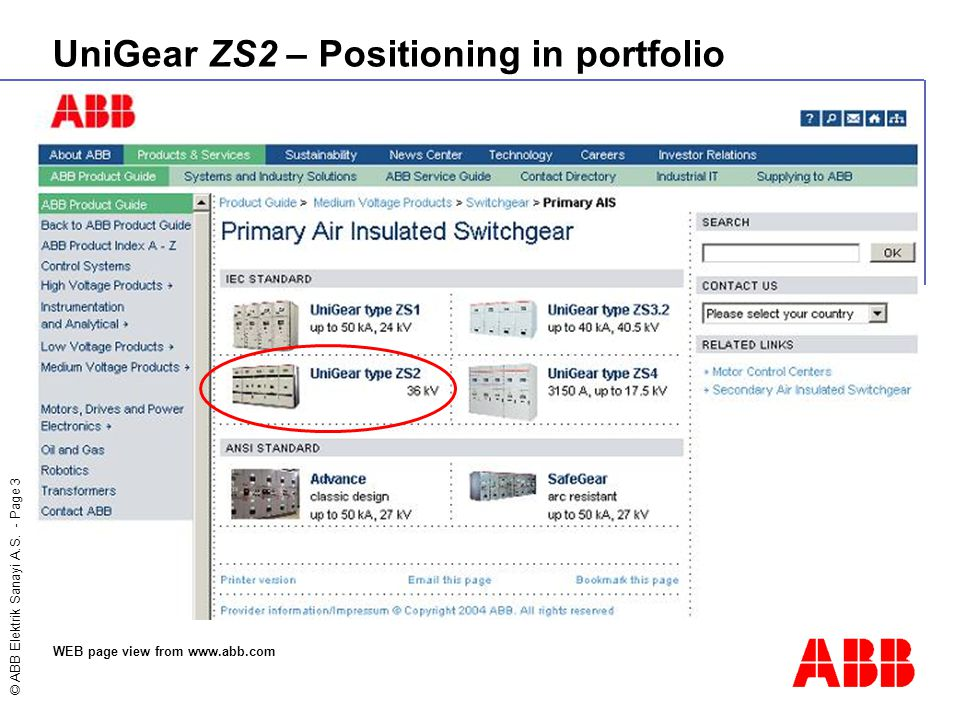WEB page view from www.abb.com