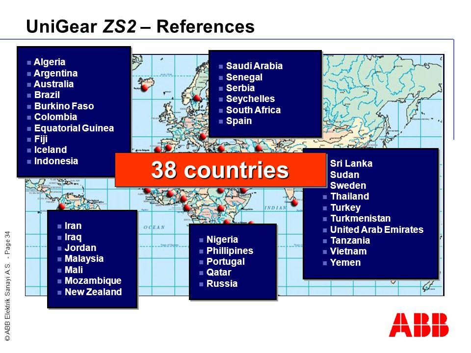 38 countries UniGear ZS2 – References Algeria Saudi Arabia Argentina